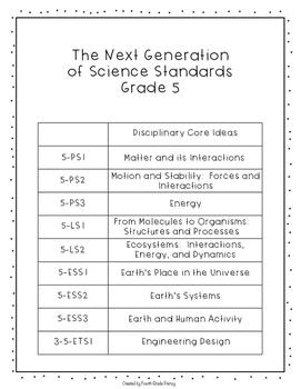 Next Generation of Science Standards Checklist Grade 5