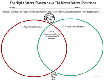 The Night Before Christmas Compare and Contrast Activity with Venn Diagrams