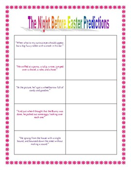 The Night Before Easter Read Aloud Lesson Plan: Prediction