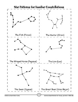 The Night Sky (Objects in the Sky)