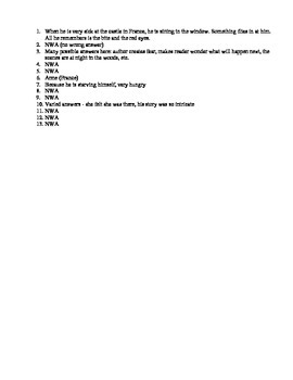The Night Wanderer Comprehension Questions Ch. 21-27