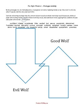 The Night Wanderer Prologue Graphic Organizer: Feeding the Wolf