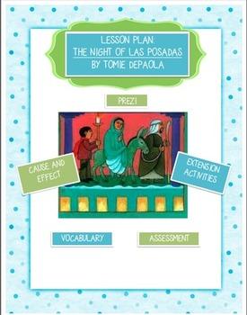 The Night of Las Posadas Lesson Plan and Prezi