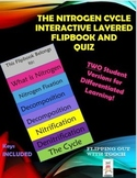 The Nitrogen Cycle Interactive Flip Book and Quiz