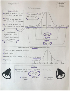The Normal Distribution Notes