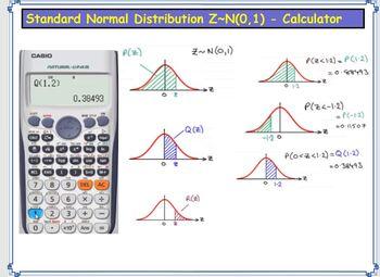 Standard normal distribution calculator