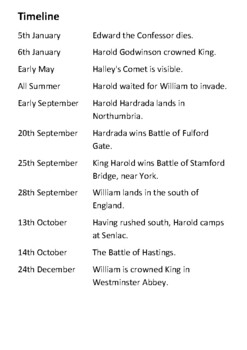 The Norman conquest of England Handout