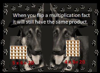 The Nose Knows Multiplication