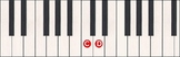 The Notes of the Piano Keyboard