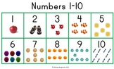 The Number Chart 1-10