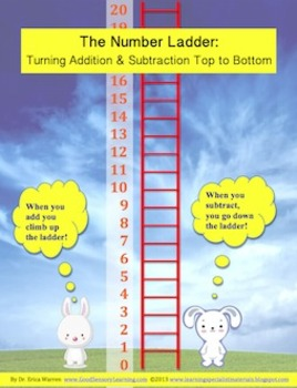 Number Ladder: Turning the Number Line Top to Bottom