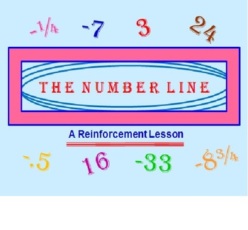 The Number Line FREE Powerpoint PREVIEW