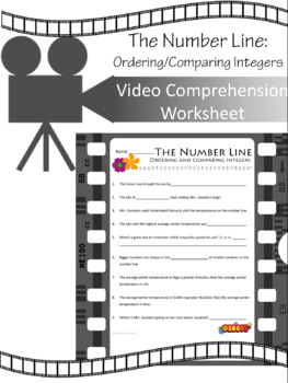 The Number Line (Part 2):  Ordering and Comparing Integers VIDEO WORKSHEET