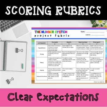 6th Grade The Number System Choice Board – Enrichment Math Menu