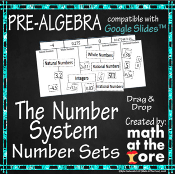Number Sets - Drag & Drop - GOOGLE Slides