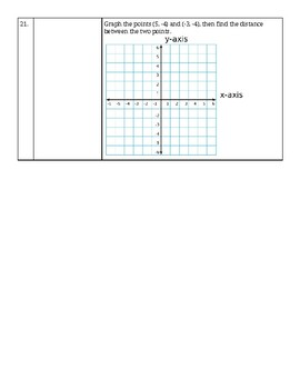 6th Grade Number Systems Test
