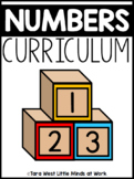 The Numbers Curriculum | GOOGLE™ READY WITH GOOGLE SLIDES™ | Distance Learning