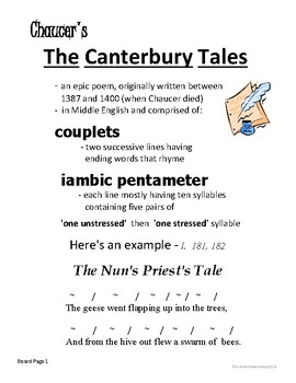 THE NUN'S PRIEST'S TALE - Study Unit, INCLUDING the text of the poem