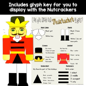 The Nutcracker Craft and Glyph