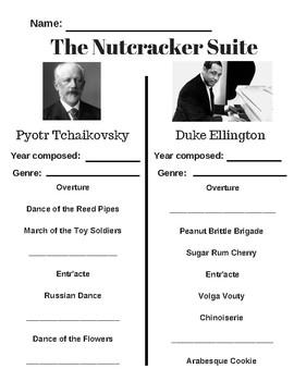 The Nutcracker Suite Listening Lesson