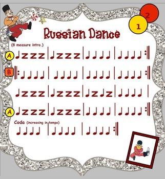 The Nutcracker Suite - Russian Dance (A Listening Lesson w/ Map) - PPT Version
