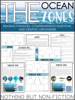 Ocean zones teaching resources teachers pay teachers the ocean zones reading passages the ocean zones reading passages toneelgroepblik Image collections