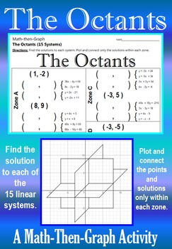 The Octants - A Math-Then-Graph Activity - 15 Systems