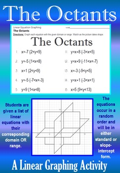 The Octants - A Math-Then-Graph Activity - Linear Graphing
