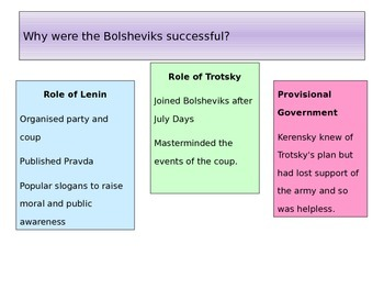 The October Revolution and it's Consequences (Lenin's early measures)