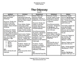 The Odyssey: A 7-Week Unit Plan w/ Individual Lessons, Worksheets, and Projects