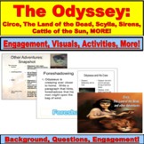 The Odyssey PowerPoint: Circe, The Land of the Dead, Sirens, Syclla