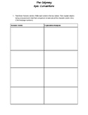 The Odyssey Epic Conventions Graphic Organizer