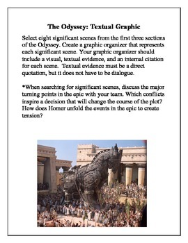 Free The Odyssey: Free Textual Graphic Assignment: High School: Common Core