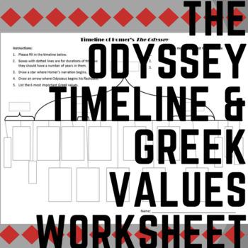 The Odyssey Greek Values and Timeline Blank Worksheet