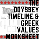 The Odyssey Greek Values and Timeline Blank Worksheet