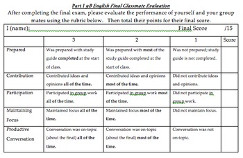 The Odyssey: Group and Individual Essay Final Exam
