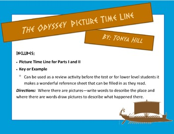 The Odyssey Picture Time Line