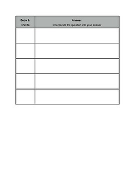 The Odyssey Question Answering Worksheet/Format