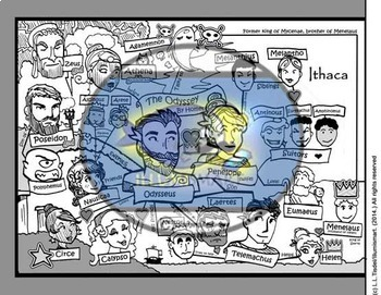 """""""The Odyssey"""" Visual Character Map and BW Clip-Art Piece of Odyssey Ship!"""