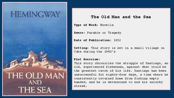 The Old Man and The Sea: An Introduction, Symbols, and Themes