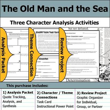 The Old Man And The Sea Character Analysis Packet Theme Project