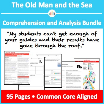 The Old Man and the Sea – Comprehension and Analysis Bundle