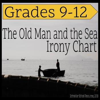 The Old Man and the Sea: Irony Chart