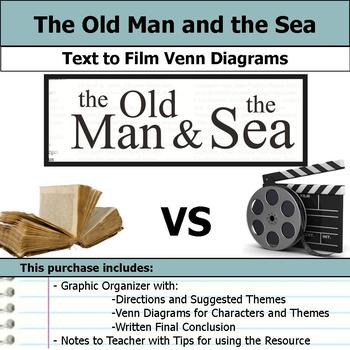 The Old Man and the Sea - Text to Film Venn Diagram & Writ