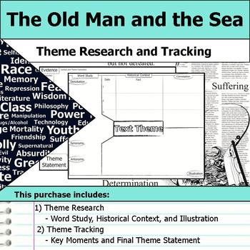The Old Man and the Sea - Theme Tracking Notes - Etymology & Context Research