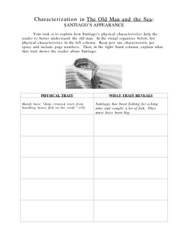 The Old Man and the Sea by Hemingway--Characterization Chart