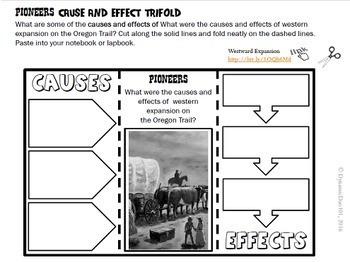 The Old West Pioneers Differentiated Interactive Notebook, Test Prep, Readaloud