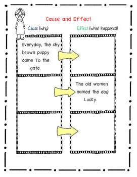 The Old Woman Who Named Things by Cynthia Rylant-Book Response Journal