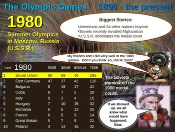 The Olympic Games:  a survey of historical events as seen through the Olympics