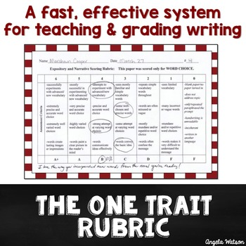 One Trait Rubric / Single Point Rubric